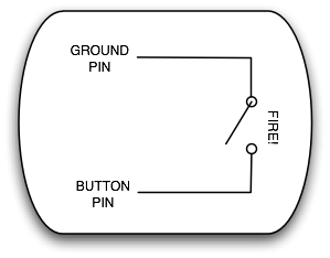 Simple Digital Joystick Button