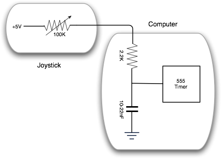 Joystick and Game Port Schematic